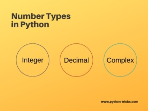 Number Types in Python