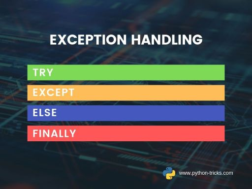 Exception Handling in Python