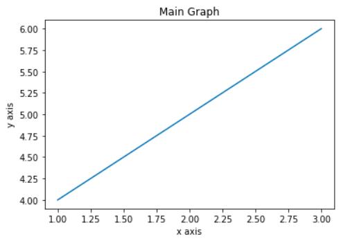 simple-plot-2