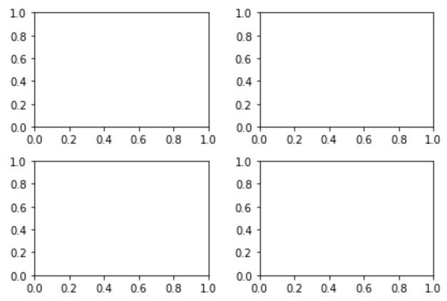 Subplot in Matplotlib