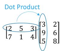 dotproduct
