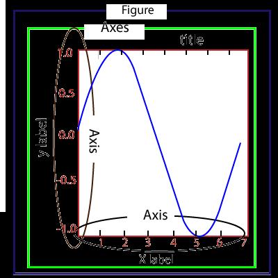 brief-concept-matplotlib