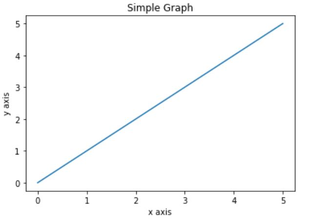 graph-matlplotlib
