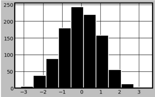 greyscale histogram