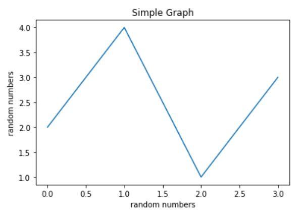 simple-graph